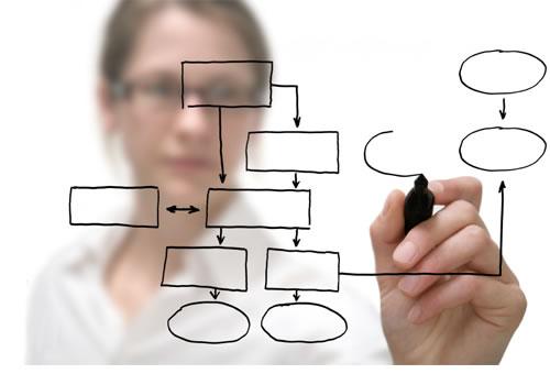 Create Your Success Jump Start Blueprint!